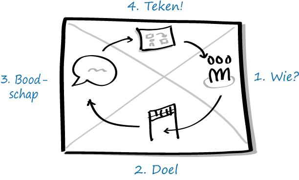 Hopps-visual-thinking-workshop
