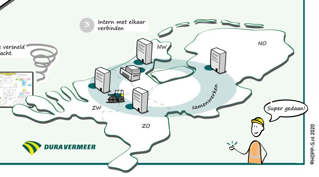 Eindejaarwens 2020 Dura Vermeer door HOPPS