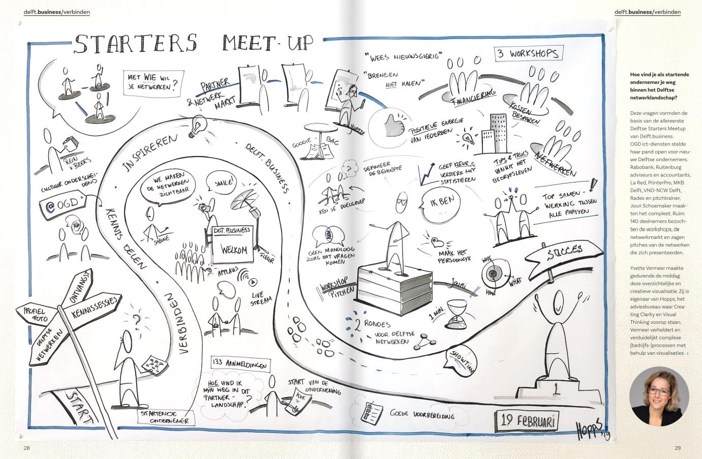 live tekenen op Starters meetup